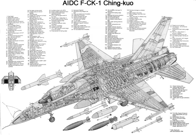 0Cut AIDC F-CK-1 Ching-kuo