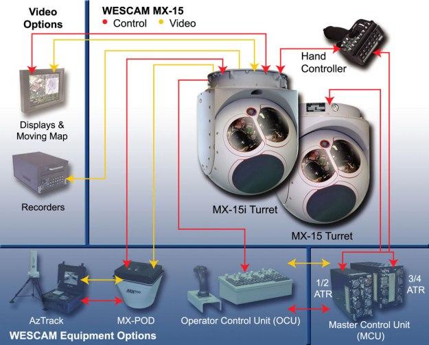elec_eo_mx-15_wescam_components_lg