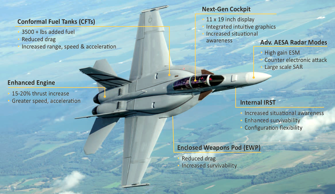 F 18 Advanced Super Hornet F-18XT Advance Super H...