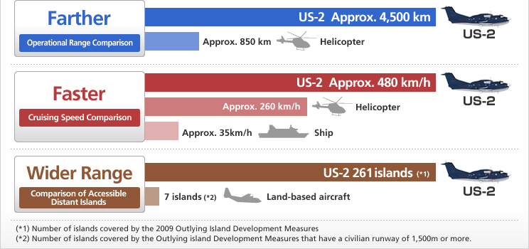 الصناعة العسكرية اليابانية,,,ماذا بعد؟! Index_img6