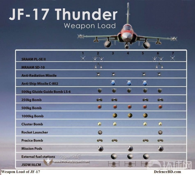 JF-17_Myanmar