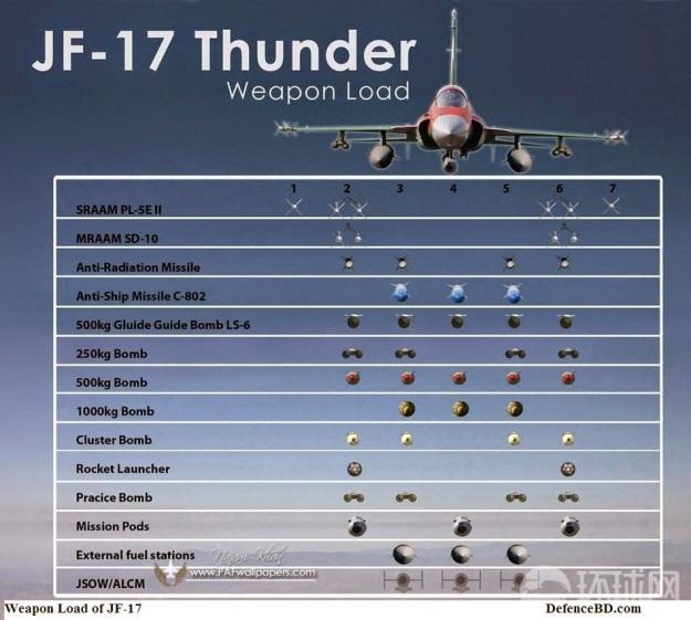 16 - Sukhoi S-55 y S-56 ¿Posible relevo de nuestros F-16? - Página 3 Jf-17_myanmar