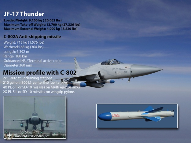 jf-17_thunder_c-802_load
