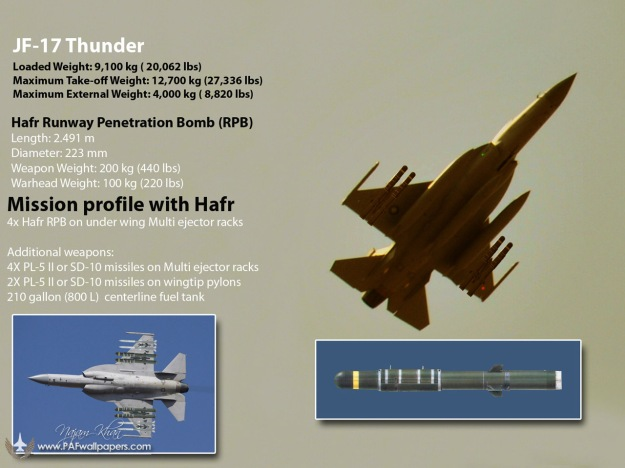jf-17_thunder_hafr_runway_bomb_load