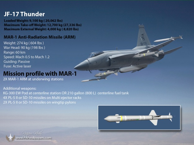 jf-17_thunder_mar1_anti_radar_load