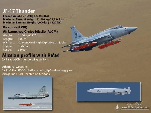jf-17_thunder_raad_load