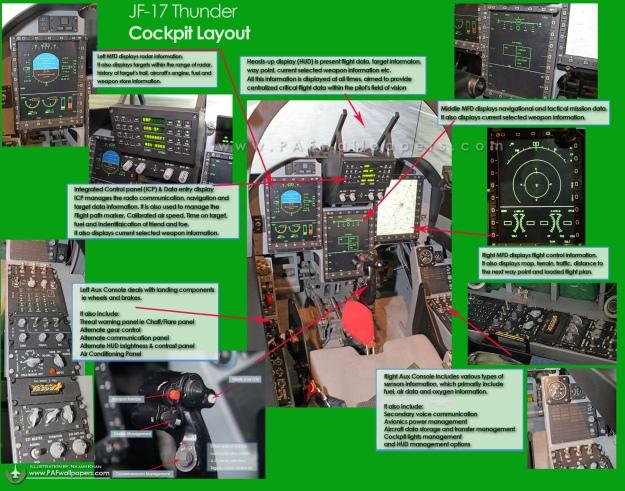 16 - Sukhoi S-55 y S-56 ¿Posible relevo de nuestros F-16? - Página 3 Jf-17_thunder_understanding-_cockpit