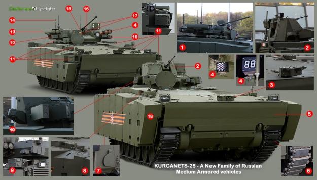 kurganets-25_aifv_apc1021_analysis1