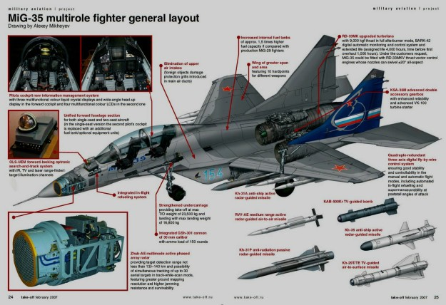 mig corporation made their first official international mig 35 presentation during aero india 2007 mig 35 fulcrum f is an export version of the mig 29m ovt