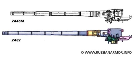 T-14-Armata-Tank-Cannon