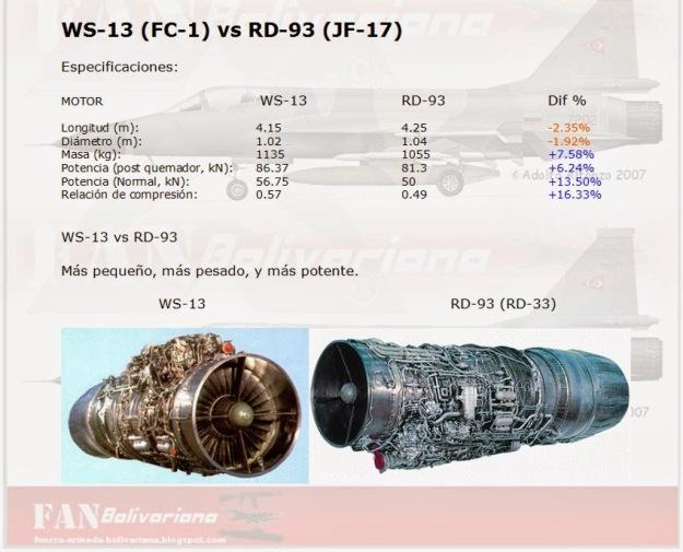 16 - Sukhoi S-55 y S-56 ¿Posible relevo de nuestros F-16? - Página 3 Ws13vsrd93