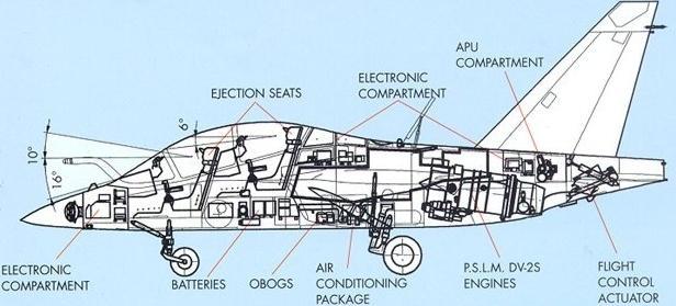 yak130-2
