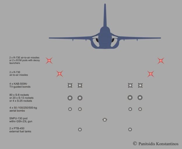 Yak_130_Arma1
