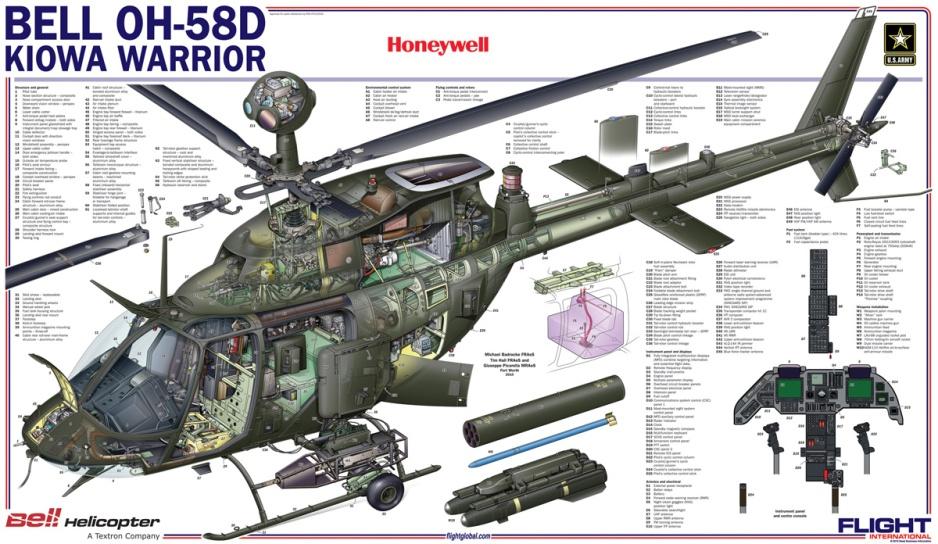 صفقة 24 مروحيةOH-58D Kiowa Warrior لتونس - صفحة 2 Yourfile