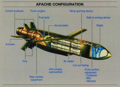 apache3-400-XA