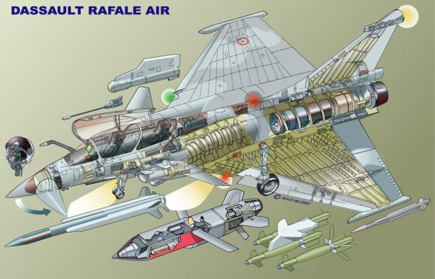 DassaultRafaleBF3