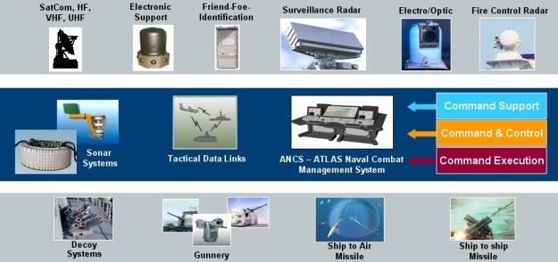 ELEC_Atlas_Naval_Combat_System_lg