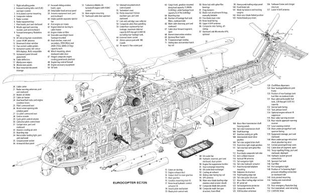 eurocopterec725caracal2