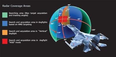 Radar Irbis E_Ares