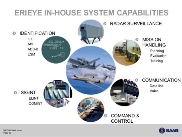 saab-airborne-surveillance-media-brief-farnborough-2014-29-638