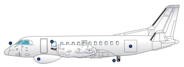 Saab 340 Maritime Surveillance Aircraft Msa Thai