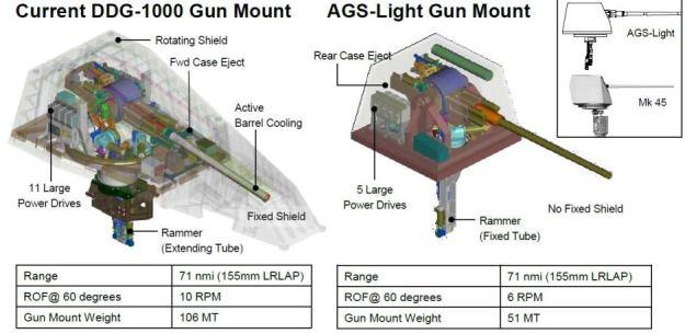 WNUS_61-62_ags_AGS-L_comparison_pic