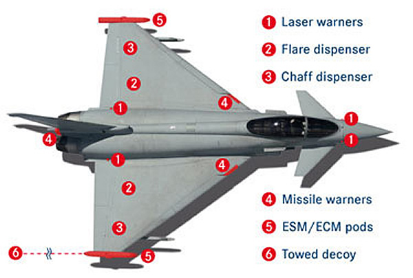 AIR_Eurofighter_DASS_lg.jpg