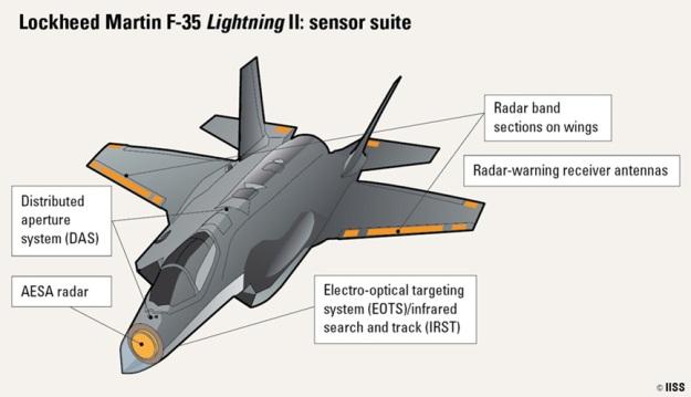 F-35-part-1-866px
