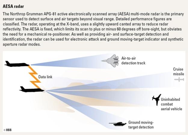 F-35-part-2-866px