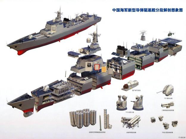 Type-052C-Lanzhou-class