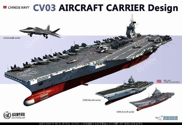 Asian defence blog