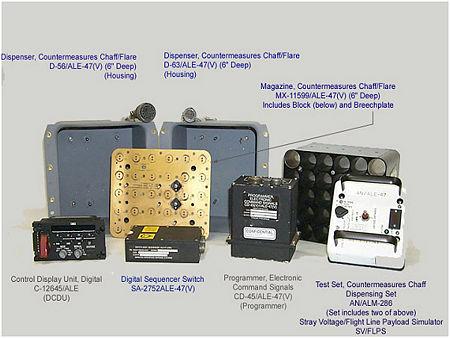 AN/ALE-47 dispenser and associated equipment