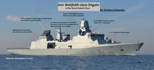 iver-huitfeldt-class