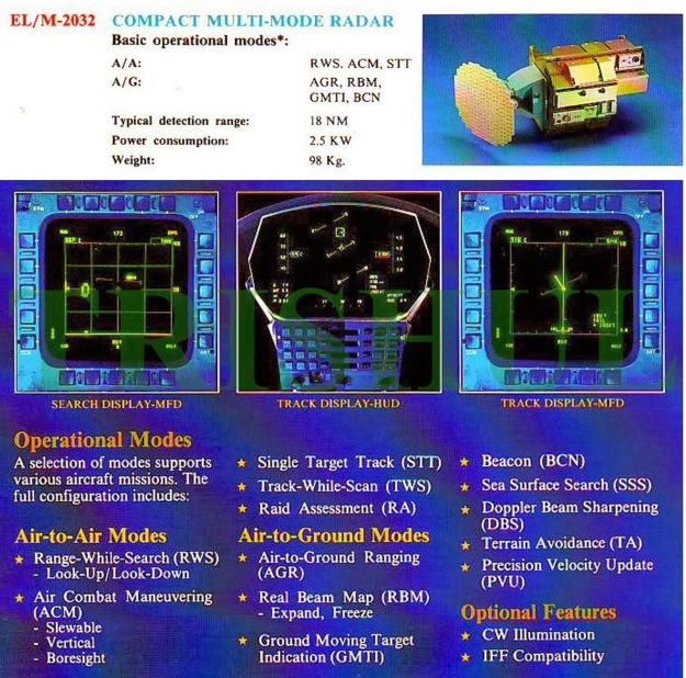 Jaguar DARIN-3 Upgrade Package's ELM-2032 MMR-2