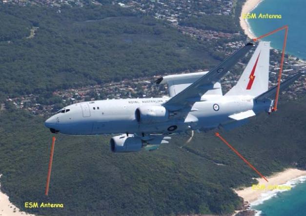 Aircraft Antenna Identification