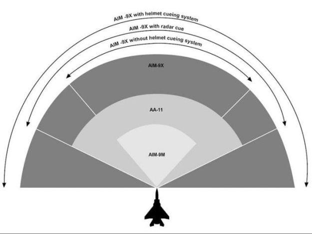 aim-9x-cueing-706x530