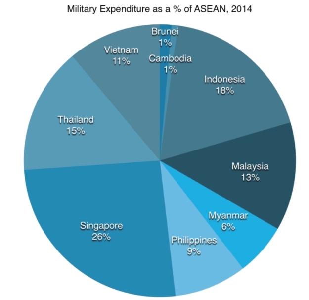 ASEAN8001
