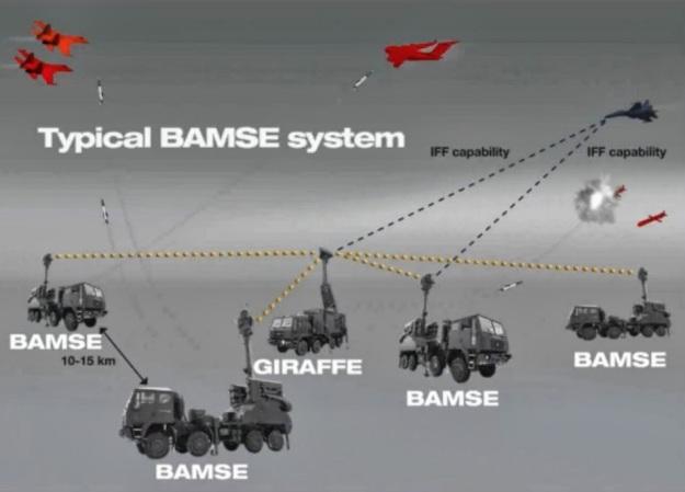 bamse map-728226