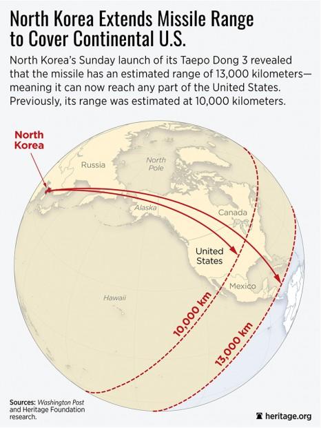 DS-north-korea-13000-km-466x620