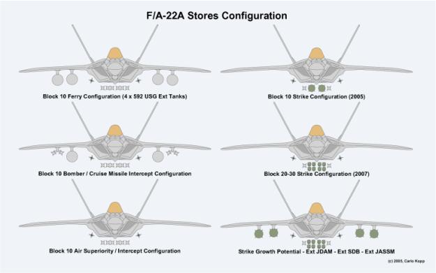 FA-22-Weps-APA
