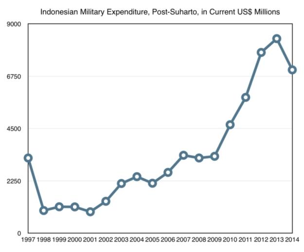 Indonesia_800