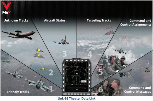 f-16 data link ile ilgili görsel sonucu