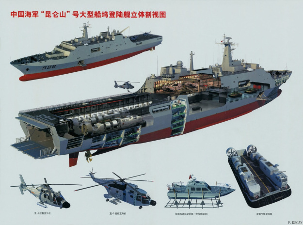 abb44-china20type2007120amphibious20transport20dock20or20landing20platform20dock20lpd2020type2007120yuzhao-class20are20amphibious20warfare20ships20of20the20people1