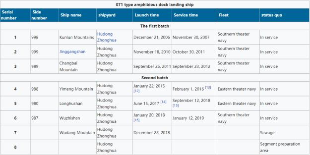 screenshot-zh.wikipedia.org-2019.01.25-14-29-54