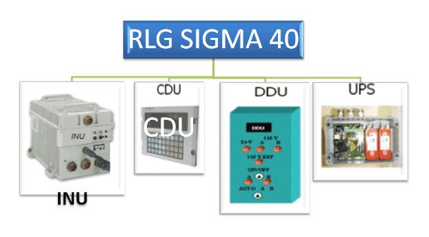 Components-of-RLG-Sigma-40