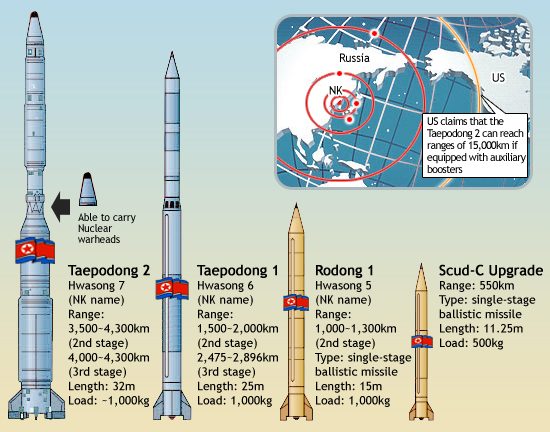 img_missile02