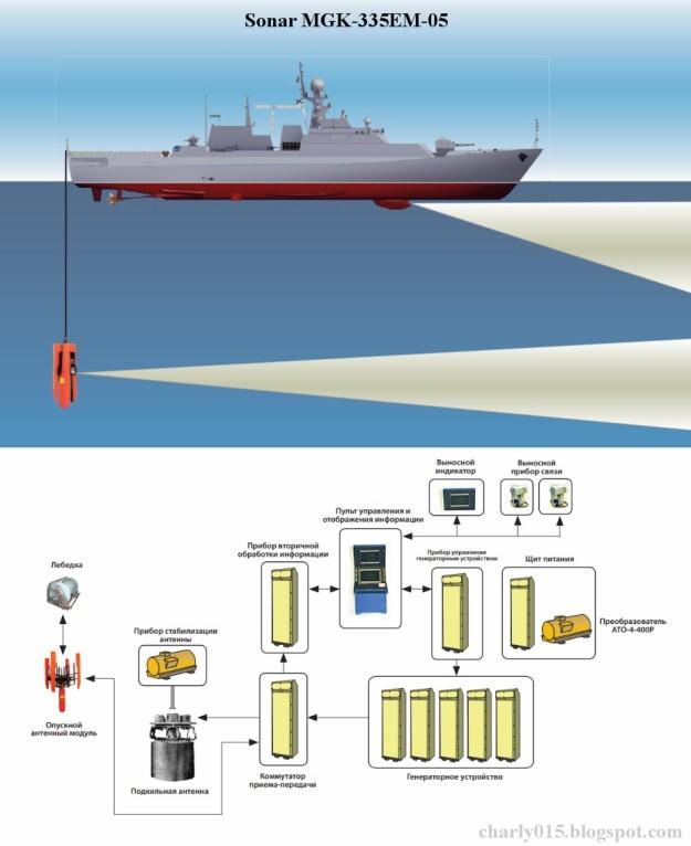 sonar mgk-335m-5