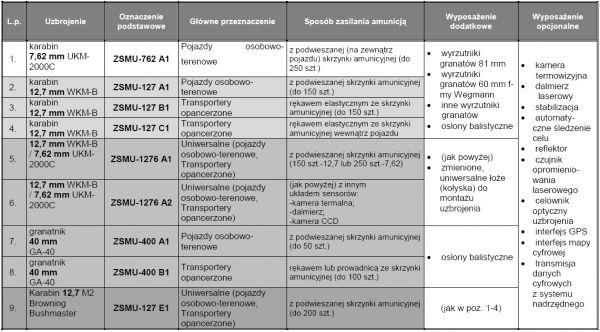 600x332-images-Wojtek-zsmu-zsmu-tabela