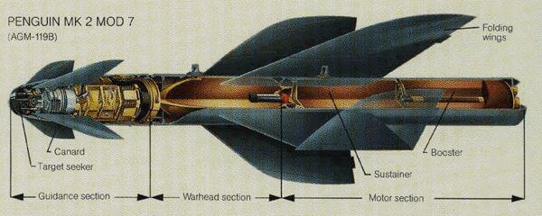 agm-119-CUTAWAY