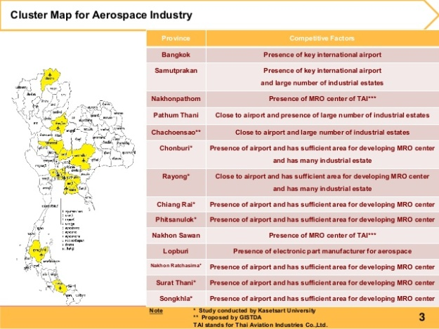 cluster-development-policy-for-aerospace-industry-3-638
